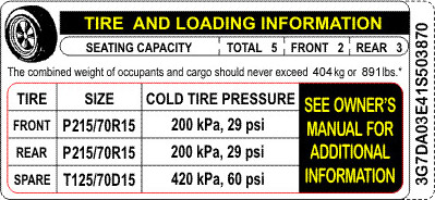 The Following Diagram Illustrates Some Of The Important Aspects Of Your Tire Size